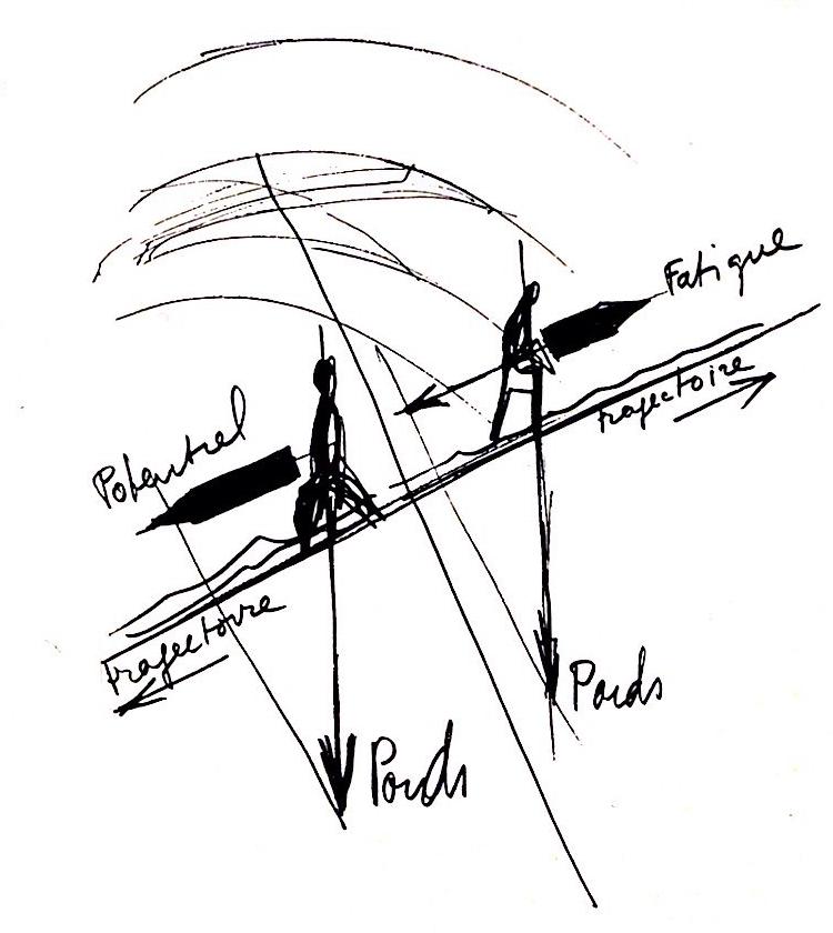 Drawing Vs Diagram