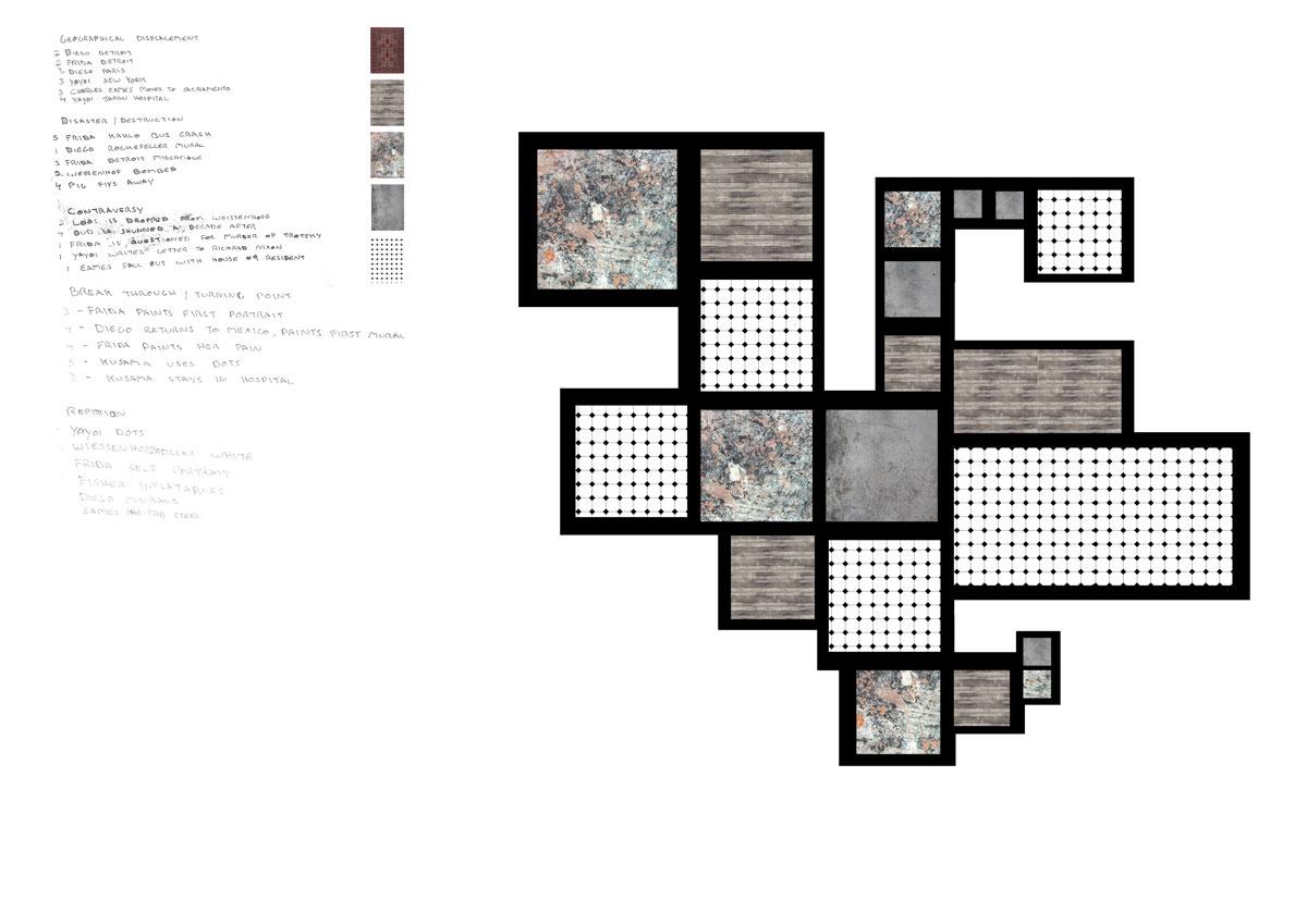 plan-form