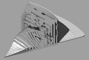 Model Quadrant 1
