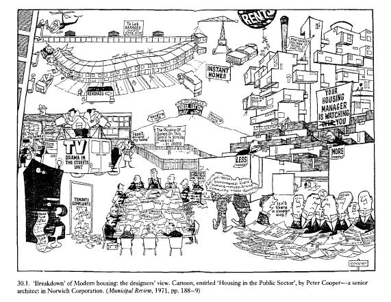 1971-Housing-crisis